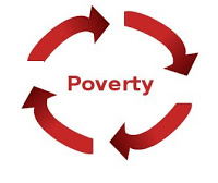 cycle-of-poverty